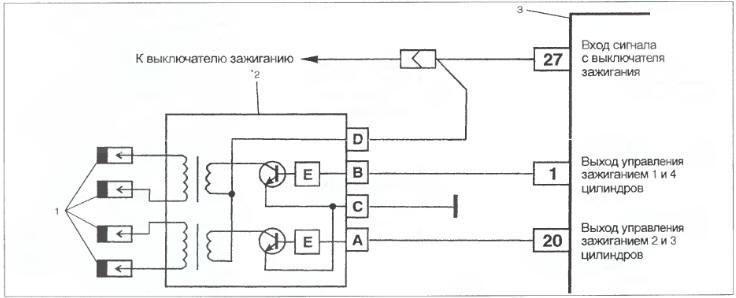 Схема проверки системы