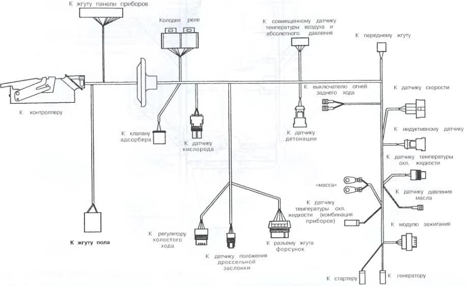 Схема жгута проводов КСУД